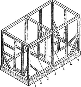 ...3 - балка верхней обвязки; 4 - дополнительная стойка для двери; 5 - продольный брус; 6 - балка нижней обвязки; 7...