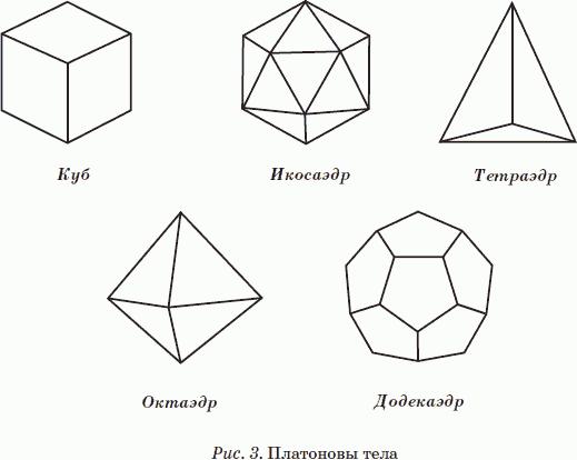 Объёмная геометрическая фигура своими руками