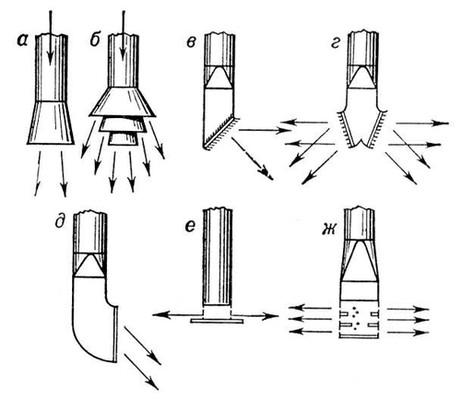 Схема приточных вентиляционных