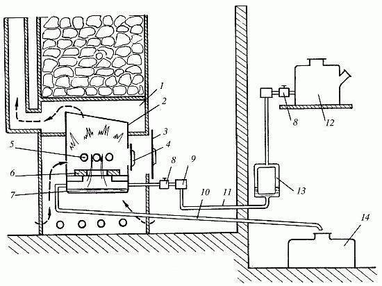 Схема печи-каменки с разбрызгиванием топлива: 1 - дымоходная труба; 2 -камни; 3 - топливник печи; 4 - капельница; 5...