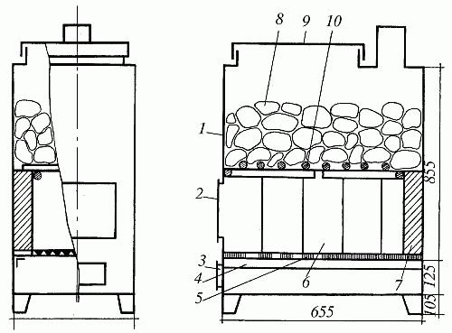 Металлическая печь-каменка периодического действия: а - профильный разрез; б -фронтальный разрез; 1 - корпус; 2, 3...