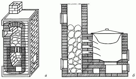 Кирпичные печи-каменки периодического действия: а - без водогрейной емкости; б - с водогрейным котлом.