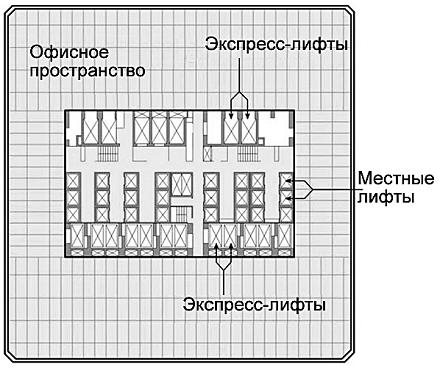 План типового этажа башни ВТЦ