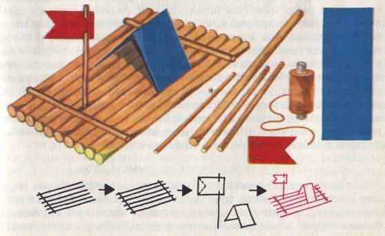 Как сделать плот по технологии 1 класса