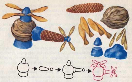 Методика поделки из природного материала