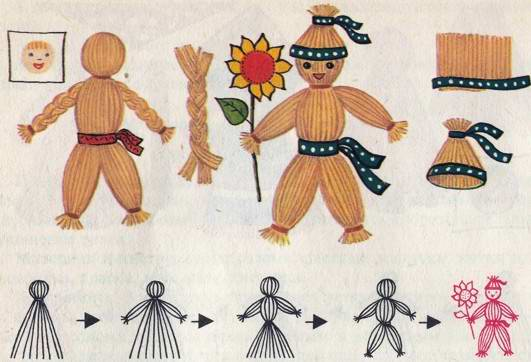 Как сделать соломенную куклу своими руками