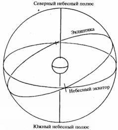 ebook La idea de la filosofía y el