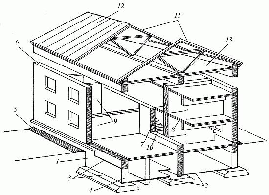 Схема двухэтажного дома: 1