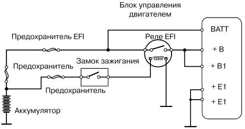 Схема питания блока управления