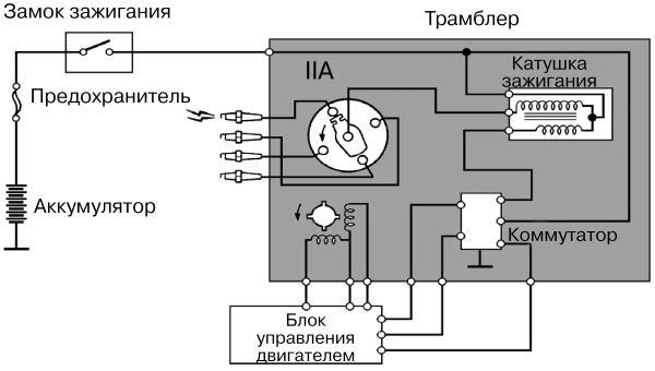 Типовая схема электрического зажигания.