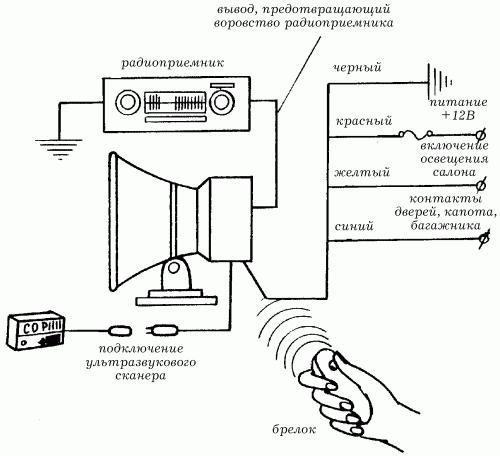 Перед началом работ по установке сигнализации необходимо внимательно ознакомиться с описанием схемы.