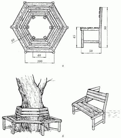 Садовые скамейки - Столярные и плотничные работы.