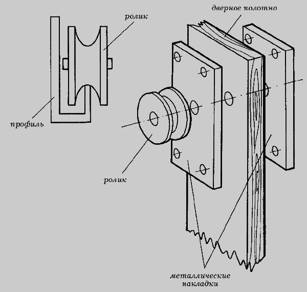 Железные раздвижные двери своими руками 61