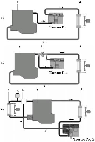 Схема установки отопителя