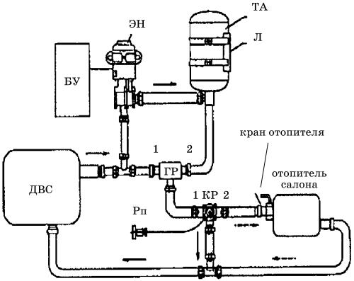 Монтаж гидравлической схемы.