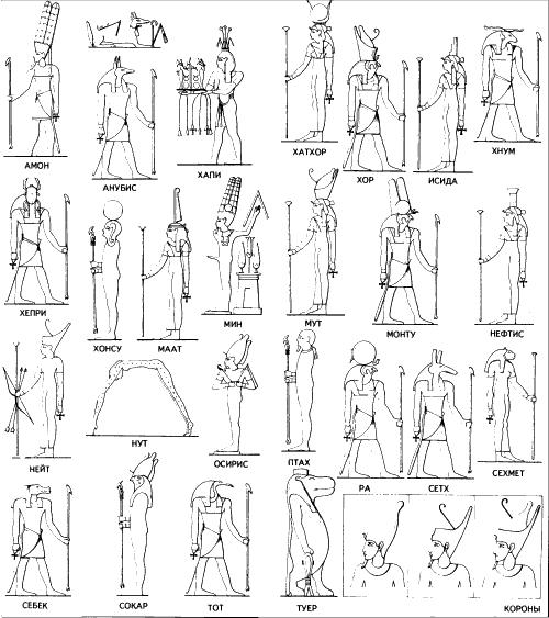 боги египетского гороскопа