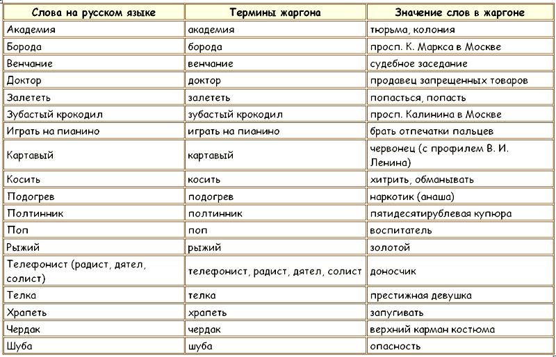 Белорусы действительно выпивают больше всех в мире?