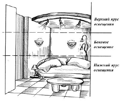 Как сделать второй ярус в комнате с высоким потолком 103