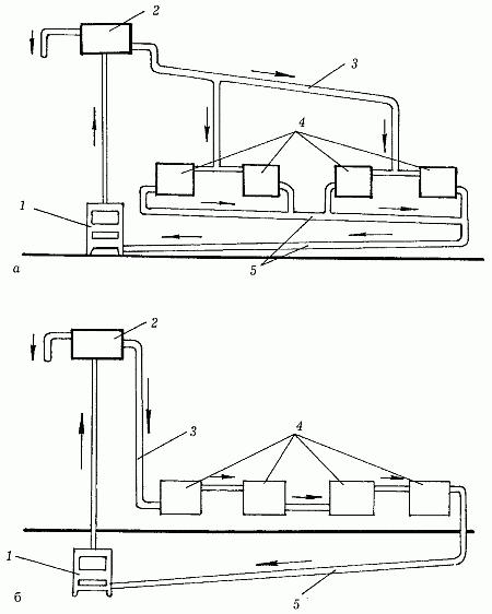 практические схемы отопления частного дома - Схемы.