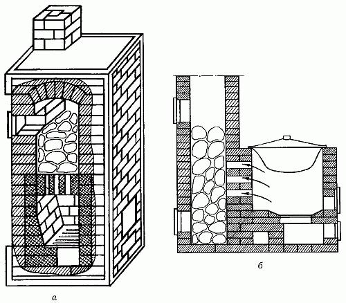 кирпичные печи каменки - Нужные схемы и описания для всех.