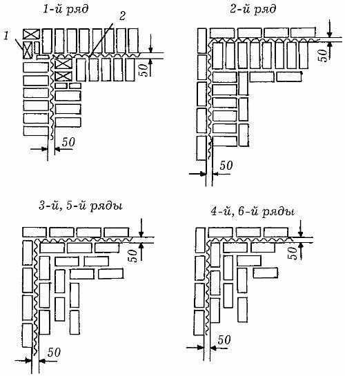 Схема раскладки кирпичей при кладке прямого угла стен с воздушной прослойкой или утепляющими.