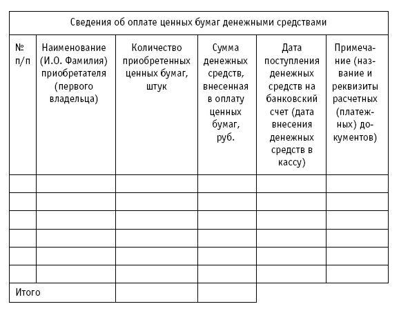 образец заполнения приложения 26 стандартов эмиссии - фото 5