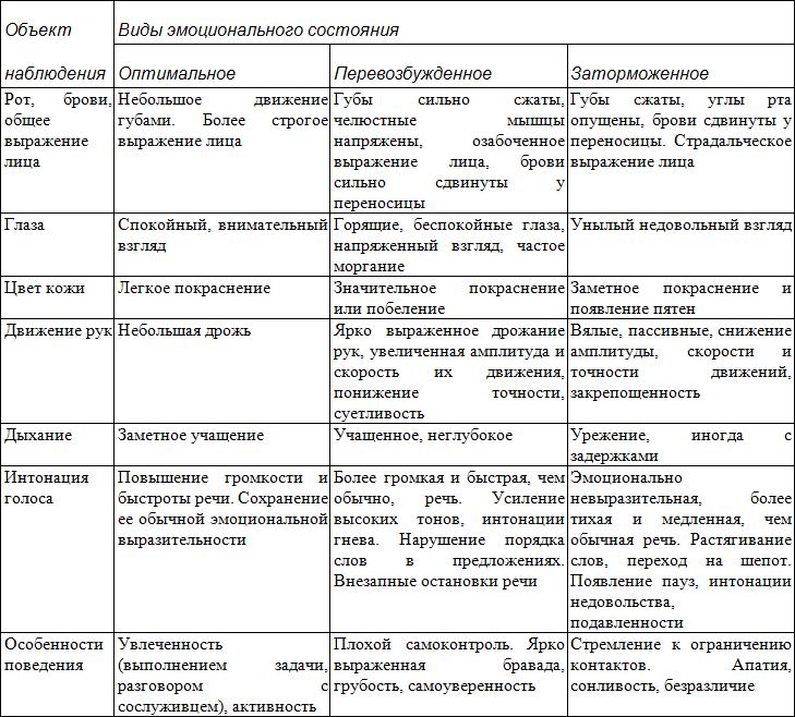 Шапарь Виктор Борисович.