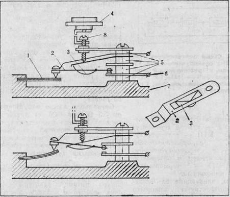 Схема термостатов утюга