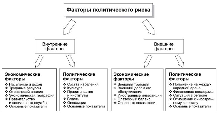 2.Трудовые ресурсы...  Внутренние экономические факторы.  1.Население и доход.