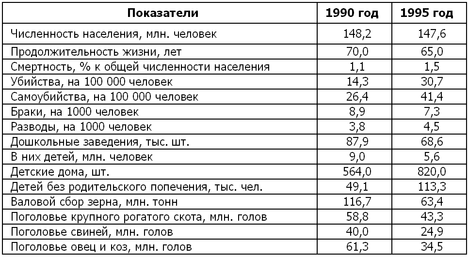 Валянский Сергей. Хронотрон