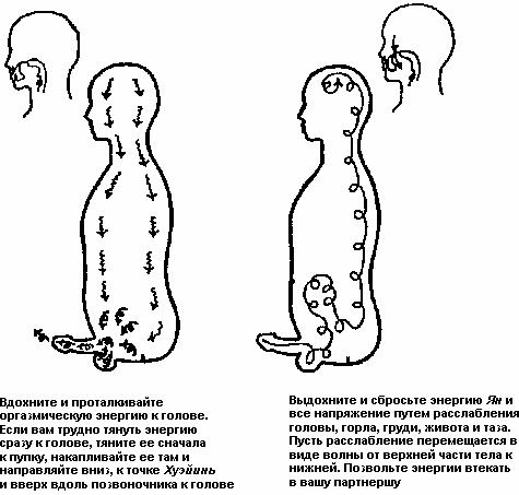 Увеличение Объема Спермы: Как увеличить эякуляцию?