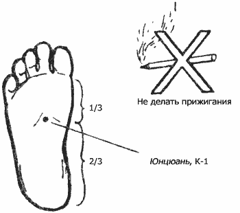 как удлинить половой член Владимирская область