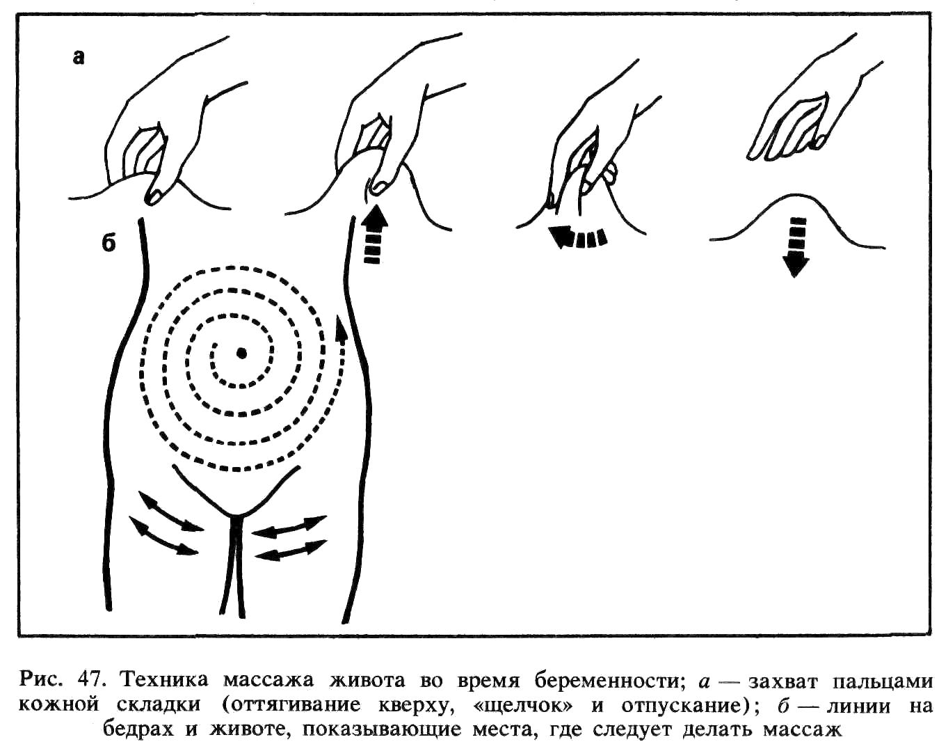 Сексуальный массаж половых органов мужчины 11 фотография