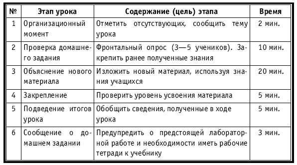 русский язык 4 класс, дидактический материал комиссарова, решебник, скачать
