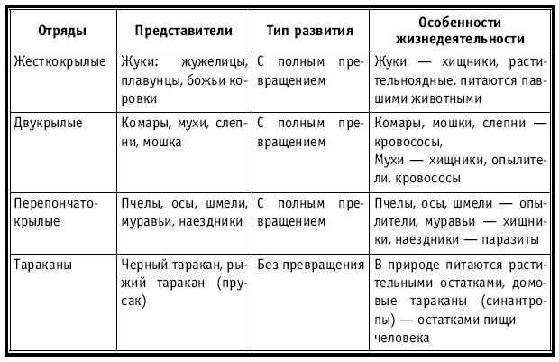 """"""",""""knu.znate.ru"""