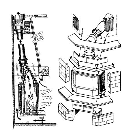 Он...  Рис. 36.  Принципиальная схема несложного камина.  Во время кладки камина могут возникнуть некоторые сложности...