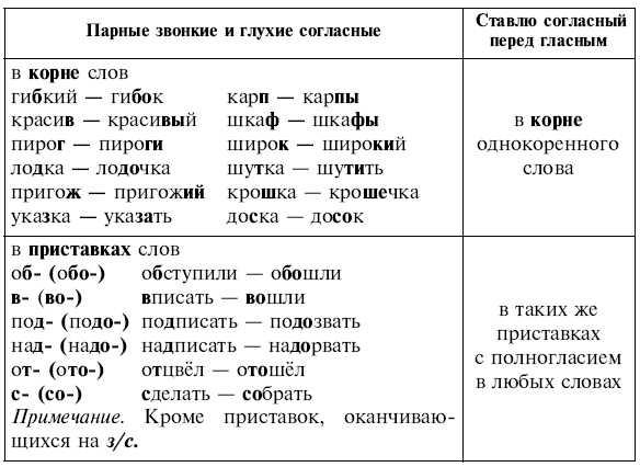 грамматического строя речи