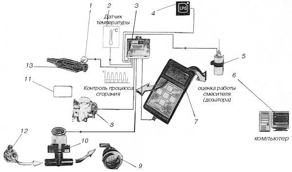 Схема подключения системы «