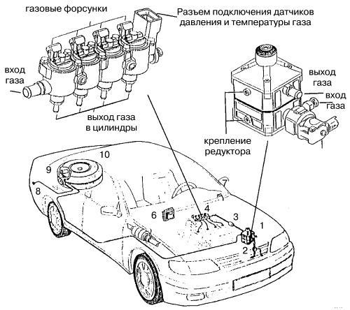 Схема установки на автомобиль